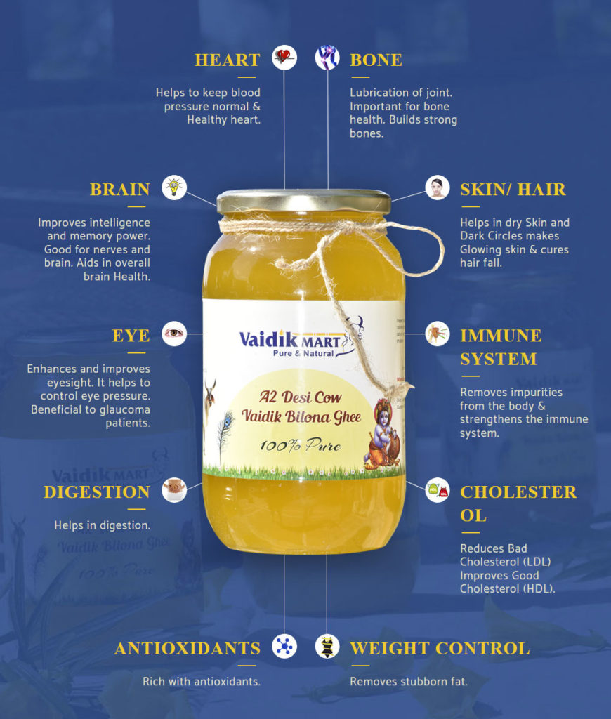 ghee benefits for skin | cow ghee benefits | desi ghee benefits | benefits of drinking milk with ghee at night | ghee benefits for bones | how to take ghee in the morning | benefits of desi ghee with hot milk | cow ghee benefits for eyes